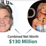 Kurt Russell Net Worth