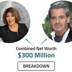 Tina Turner and Erwin Bach Net Worth